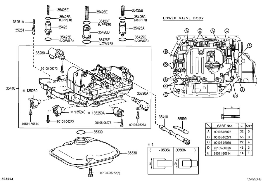 61546 P0977 Shift Solenoid B Control Circuit High on 2014 toyota tundra wiring diagram