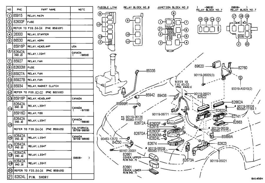 Sienna Van Engine Diagram on 2000 jeep cherokee turn signal relay location