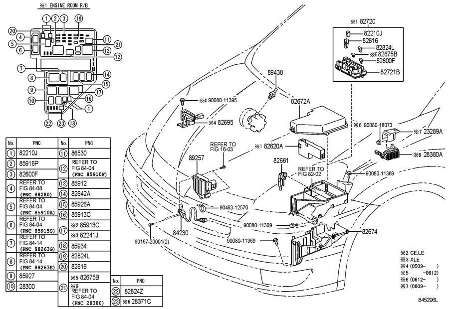 Toyota Highlander Horn Relay Location on Mazda Millenia S Engine